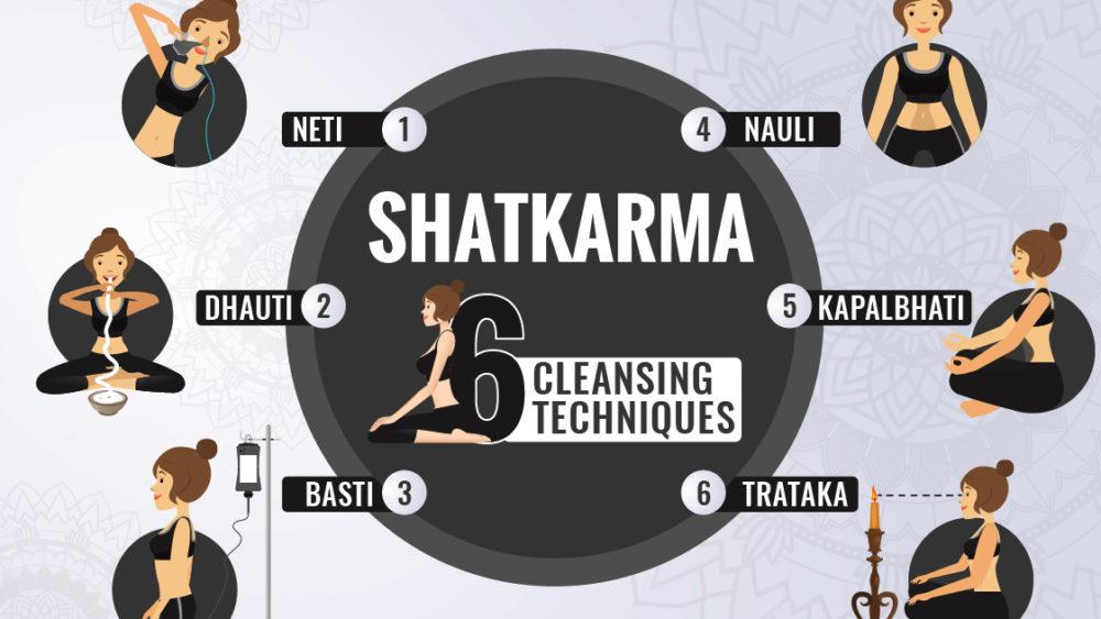 purification yogique shatkarma concarneau ayurveda finistere